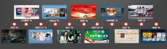 酷开电视红包首秀获3亿曝光 开启OTT行业更多玩法