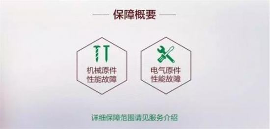京东服务大升级:利发国际官方网三包问题一年只换不修