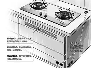 你知道燃气灶上的这根针是什么作用吗?