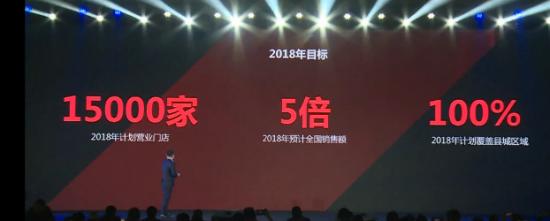 京东家电下乡镇:2018年专卖店将增至15000家