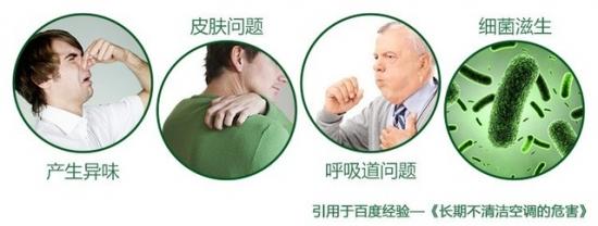 空调长期不清洁威胁身体健康