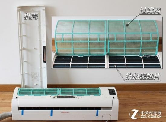 空调内机的滤网和翅片