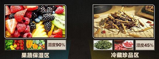 不同的食材拥有不同的适宜存放湿度