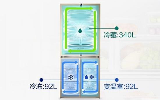 三循环系统冰箱高效制冷不串味