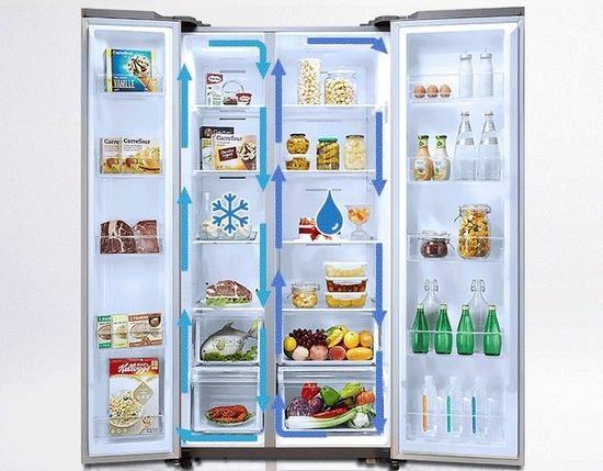 搭载双循环系统冰箱