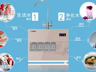 避免受骗让大家透明消费 净水器哪个牌子好?