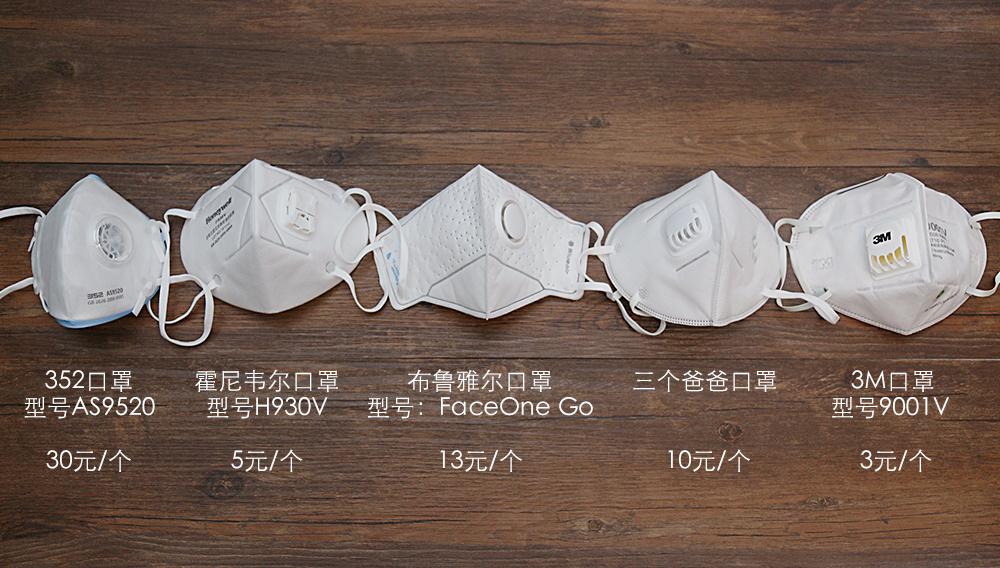 家电真相实验室:哪种防霾口罩佩戴更舒适?