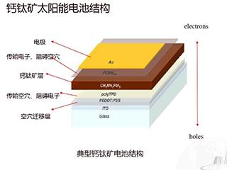 扩展钙钛矿太阳能电池,科学家考虑 3 种可行方法