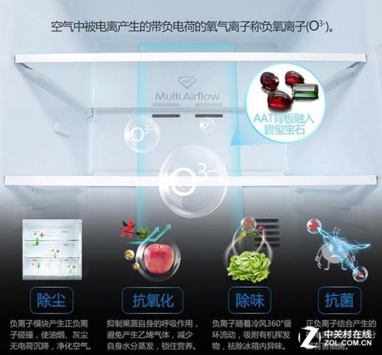 三温室独立控温 TCL冰箱京东下单享优惠