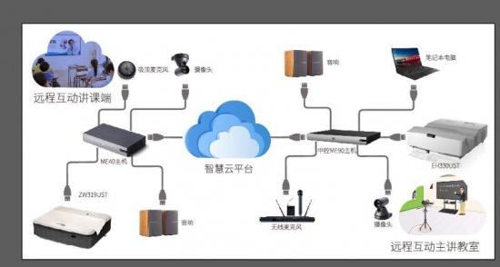 奥图码即将亮相2018年中国教育装备展示会
