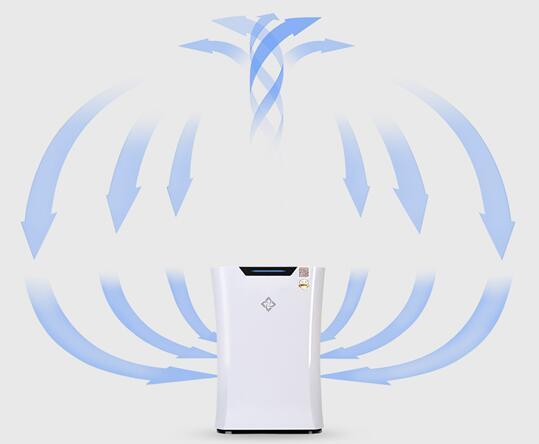 室内除甲醛,如何选好空气净化器?