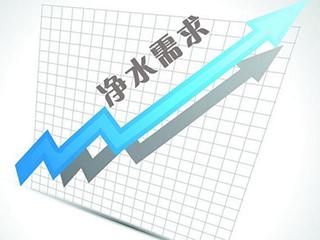 净水器产业已具规模 市场覆盖率再提速