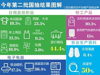 日立洗衣机又出问题了 日本家电难以重振?