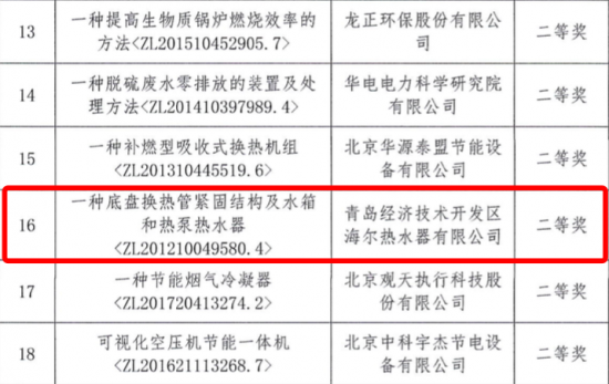 海尔空气能获中国节能环保专利奖二等奖