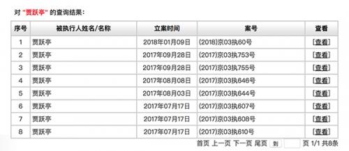 贾跃亭8次被列为失信被执行人