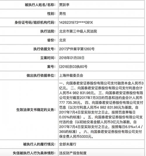贾跃亭因与国泰君安纠纷而被列为失信被执行人