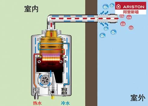 阿里斯顿gi9平衡式燃气热水器安全零泄漏图片