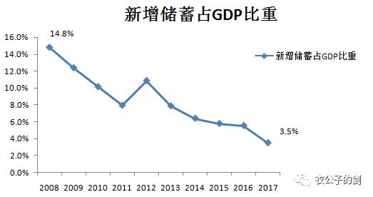gdp的由来_10.5万亿 全国首个地区生产总值突破10万亿元的省份就此诞生