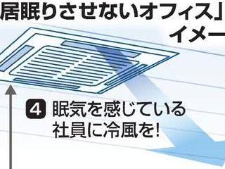 日本开发防犯困空调系统:员工犯困空调自动降温