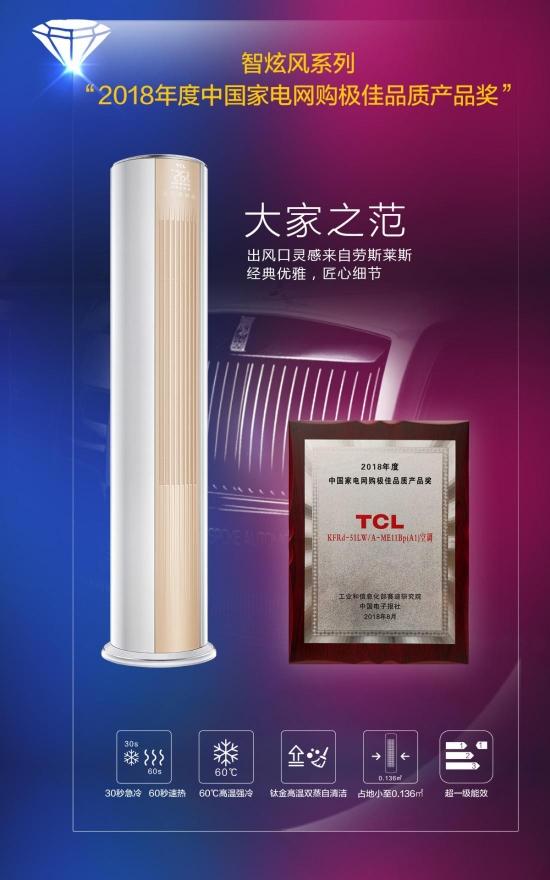 精品战略显成效 TCL空调获家电网购三项大奖