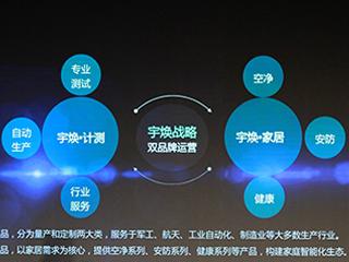 宇焕空气监测器新品发布  智能空气监测迈入新阶段