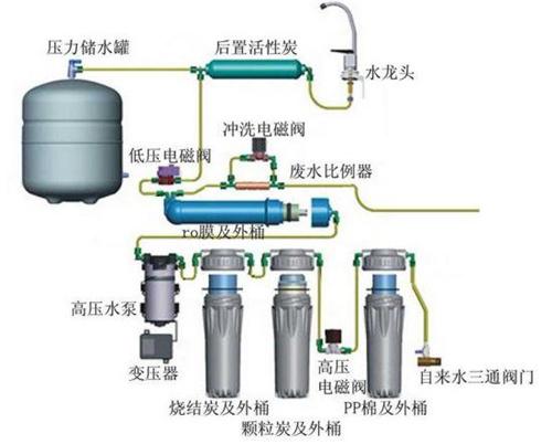 7,压力桶;8,进水小球阀;9,压力桶小球阀;10,逆止阀,单向阀;11,变压器
