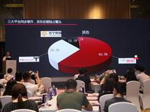 京东交出家电网购十年答卷:占据线上6成销售成最大渠道