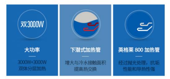 海尔电热水器JRS:速热大水量,三大核心技术