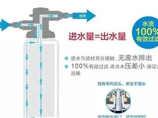 净水器制水量突然变小 是买了假的净水器吗?