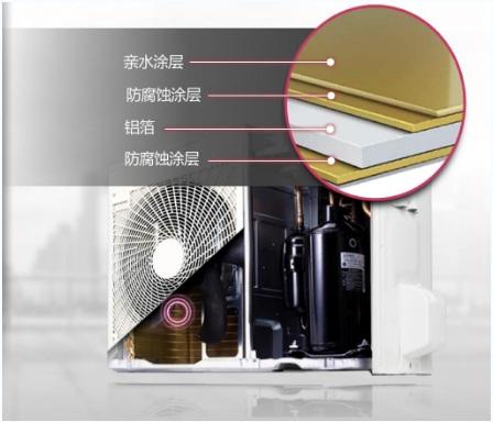 科技创新 LG中央空调引领产业技术升级