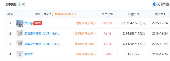 乐视控股被列入异常名录,贾跃亭直接持股92.07%
