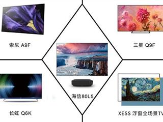 互联网品牌基本淘汰 2019年彩电业应以质取胜