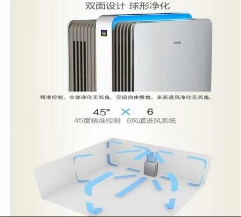 亚都双面侠空气净化器KJ550F-S5Plus