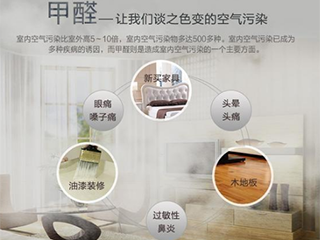 空气净化器可净化的室内常见污染物有哪些?