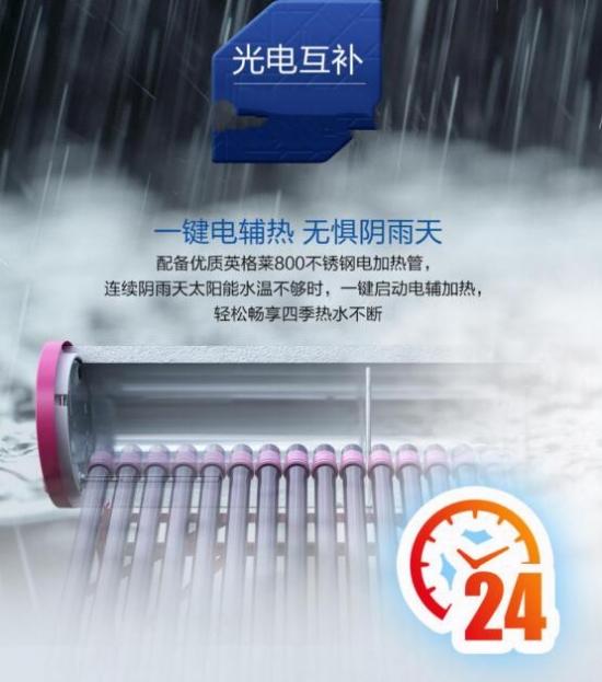 【太阳能-产品-1月】0元安装+6年包修,海尔太阳能热水器i7系列成电商爆款final201901041082