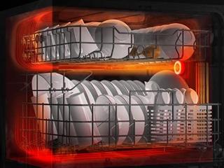 洗碗机专利纠纷案:美的战云米、百斯特局势渐朗