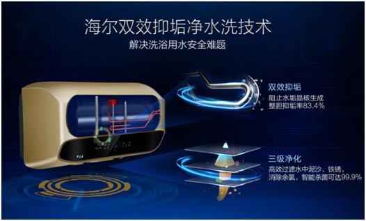 海尔瞬热防电墙电热水器plus9搭载行业先进的净水洗3.0技术