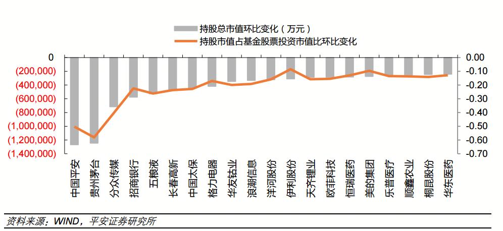 基金四季报出炉 苏宁易购等优质个股或成投资主线