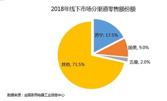 2018骞寸�涓�甯��村��娓����跺��椤�浠介�