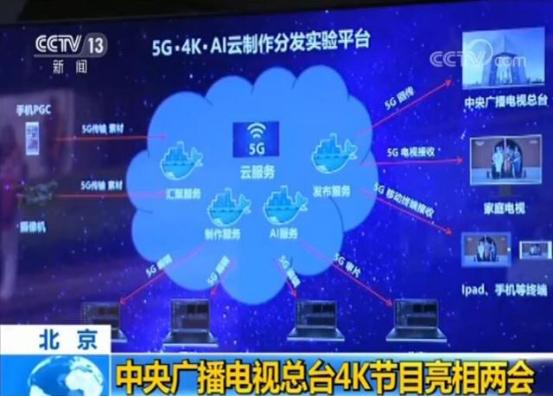 4K、AI亮相两会 技术升级引领视听变革