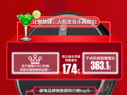 苏宁315焕新:大家电送装一体扩至148城