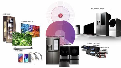 科技改变生活 LG中央空调引领产业发展新趋势
