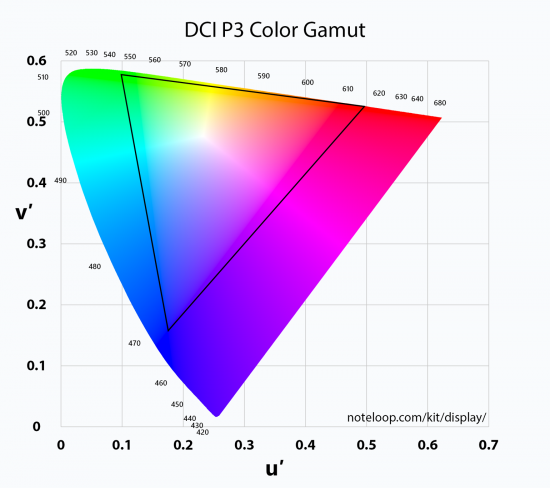 dci-p3-color-space-gamut@2x