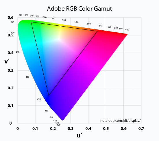 adobe-rgb-color-space-gamut@2x