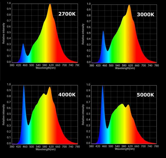 QB288_388_spectrum_85ab6da3-96b2-4c3f-afc7-3fb6601c32ea