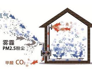 新风系统和空气净化器,哪个更适合家用?