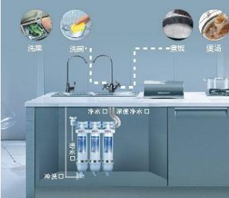 比定期更换净水器滤芯更重要的事