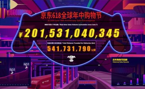 2019年618战报PK:苏宁、京东、天猫、拼多多哪家强?