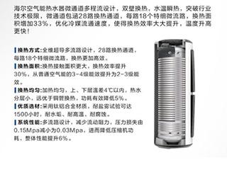夏季,空气能热水器的保养注意事项