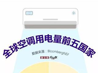 中国空调用电量世界第一?没办法,真的好热啊